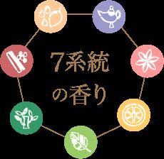 7系統の香り