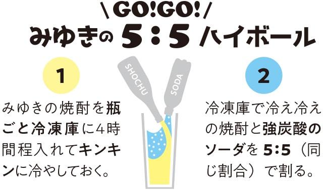 Go!Go!みゆきのハイボール