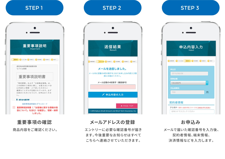 STEP1〜3
