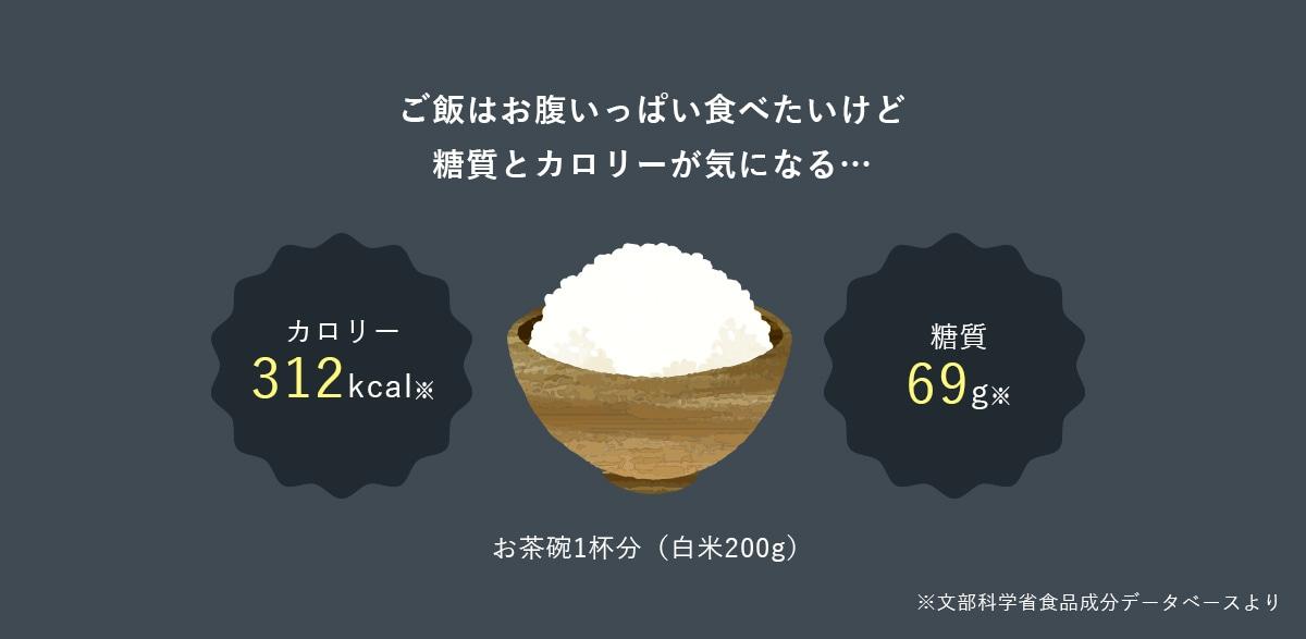 ご飯はいっぱい食べたいけど糖質とカロリーが気になる。