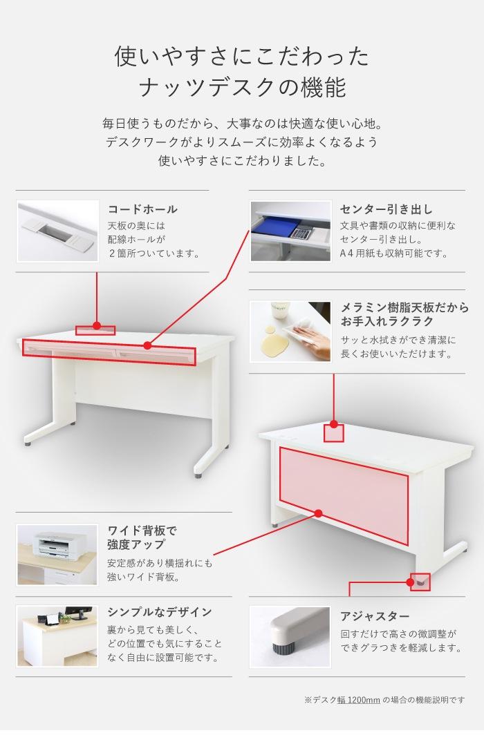 オフィス家具通販のルキット1番人気の事務机ナッツデスクの機能