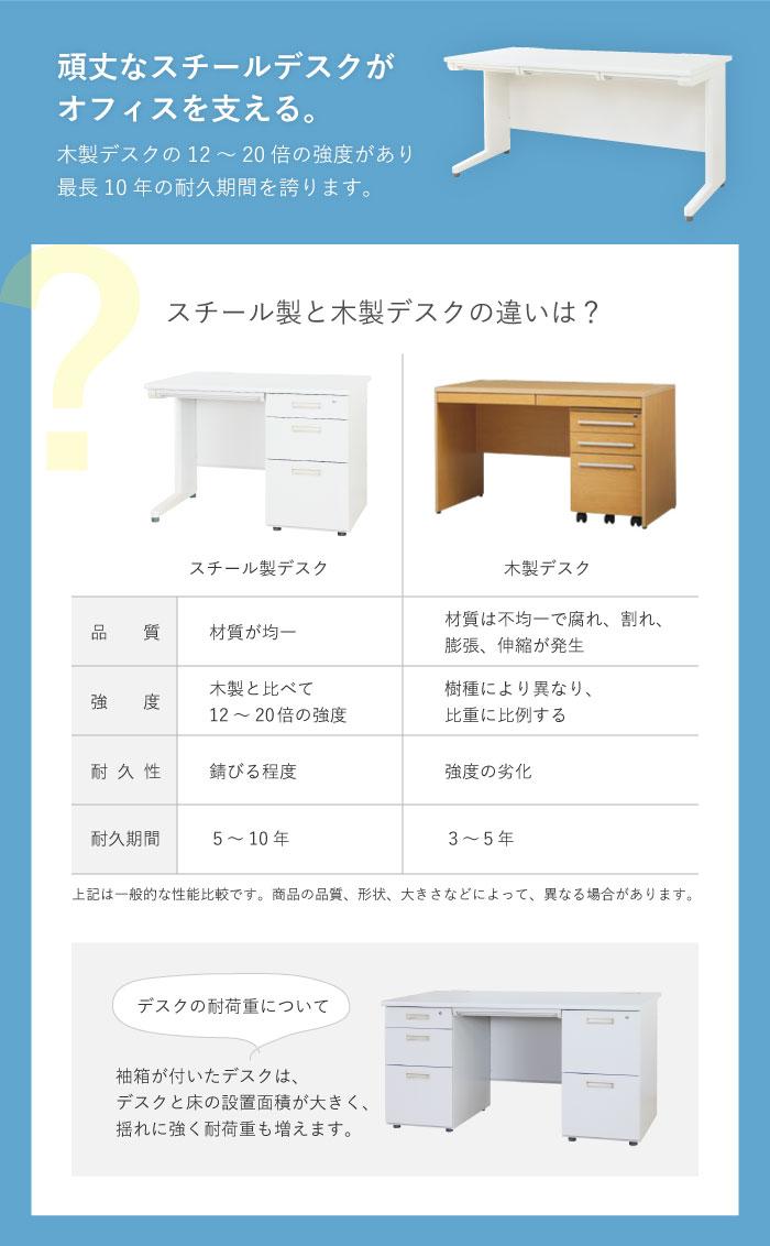 頑丈なデスクがオフィスを支える!スチールデスクと木製デスクの違い