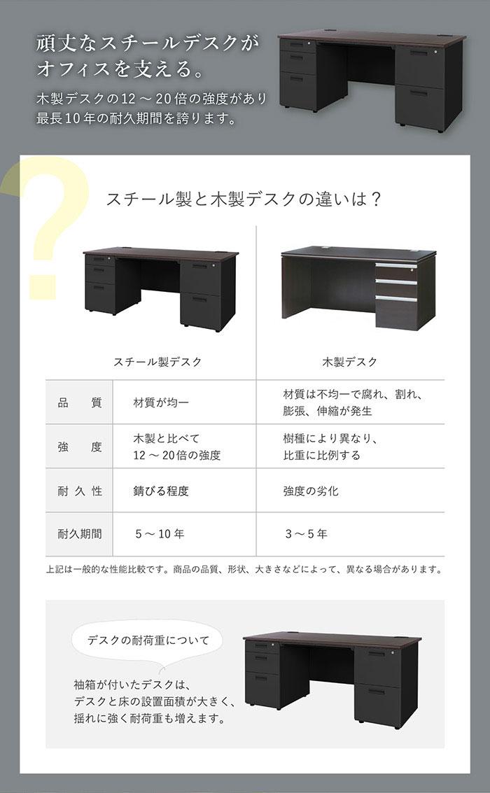 スチール製と木製デスクの違い