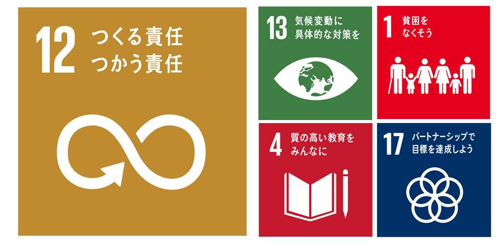 SDGs該当項目