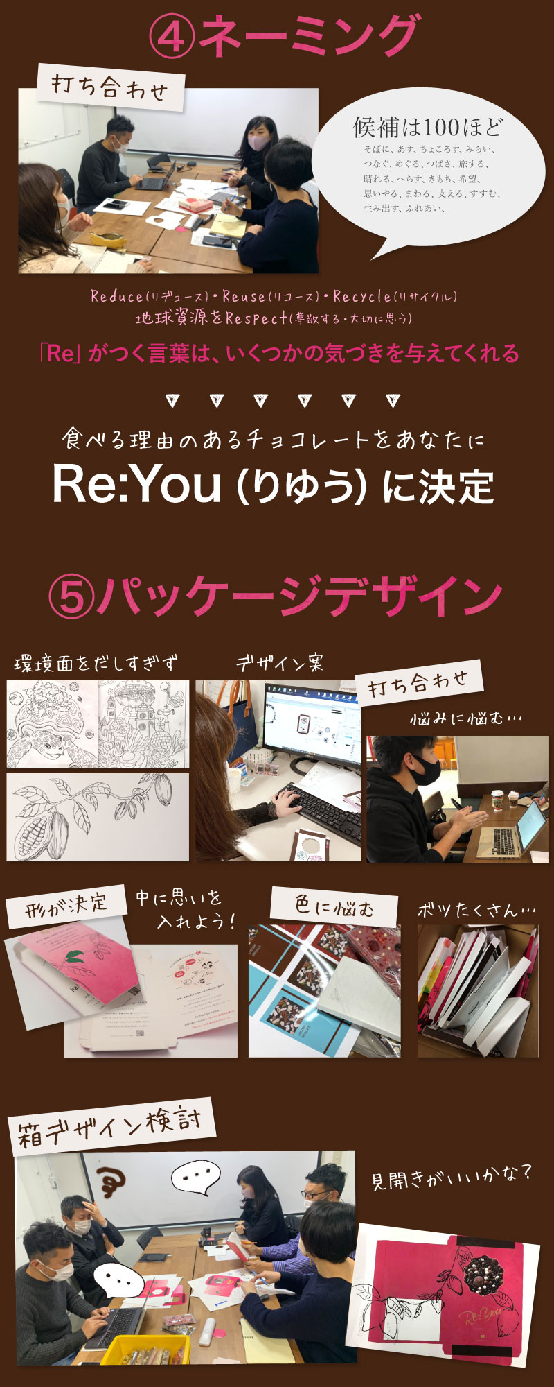 Re:You