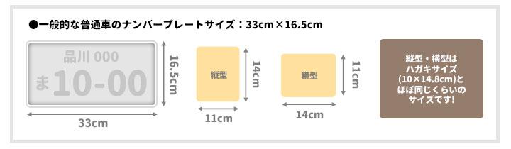 ナンバープレートとのサイズ比較