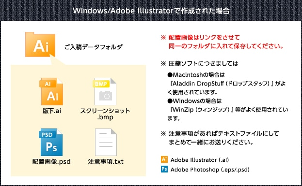 windows/adobi illustratorで作成された場合