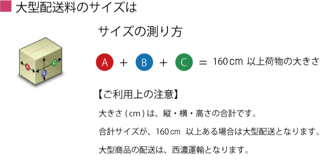 大型配送料のサイズの測り方