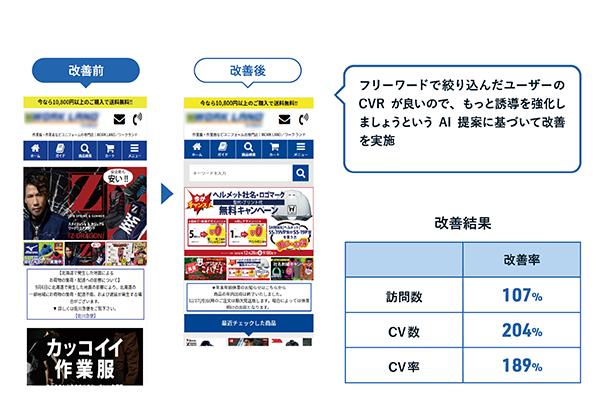トップページから商品一覧への誘導を強化
