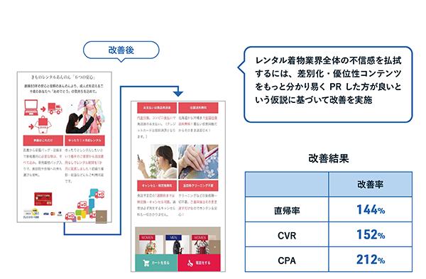 商品カテゴリページを中心に他社との差別化・優位点を強化