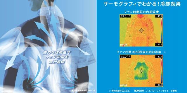 空調風神服の効果について