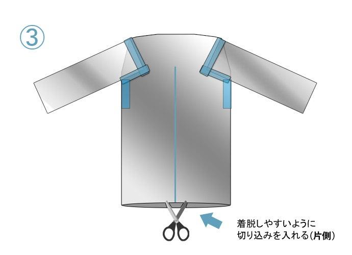 防護服の作り方