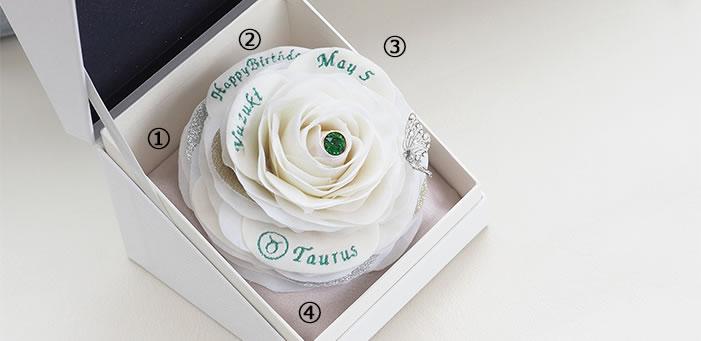 バラの花びらには彼女の名前や誕生日、星座を刺繍