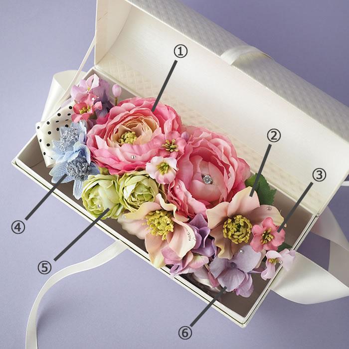 フラワーバッグ お花と花言葉