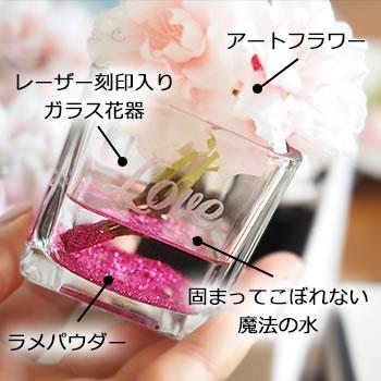 桜ボックスの説明
