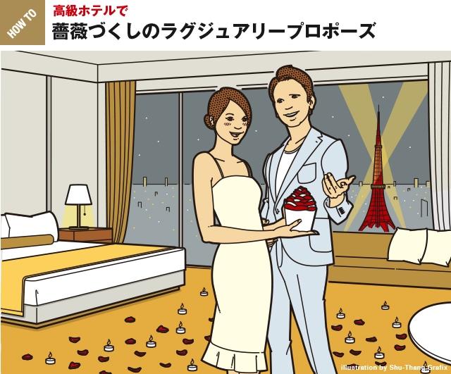 高級ホテルで 薔薇づくしのラグジュアリープロポーズ