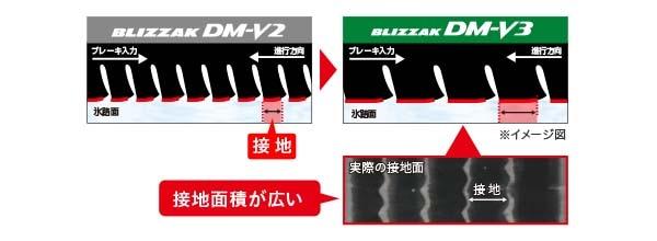 スタッドレスタイヤ|ブリヂストンBLIZZAK DM-V3〈ブリザック ディーエム ブイスリー〉