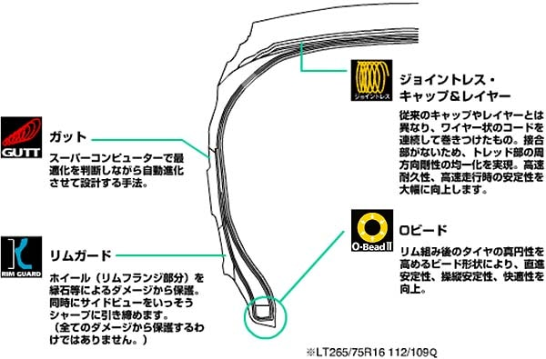 ブリヂストンDUELER M/T 674〈デューラー エムティー・ロクナナヨン〉
