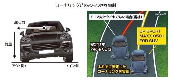 SP SPORT MAXX 050+ FOR SUV<エスピースポーツマックス ゼロゴーゼロ プラス>