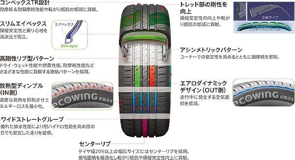 クムホecowing ES31|低燃費性能タイヤ