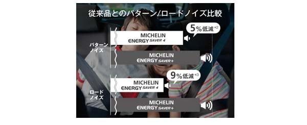ミシュラン ENERGY SAVER 4|低燃費タイヤ|新規発売開始