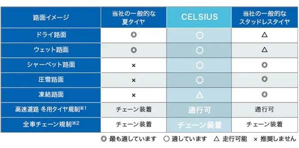 CELSIUS|セルシアス