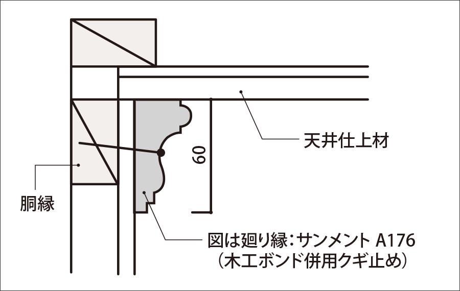 組み合わせ参考例:天井廻り縁(1-2)