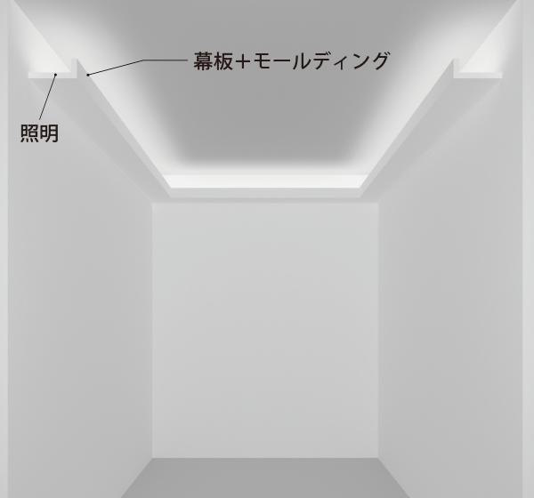 コーブ照明