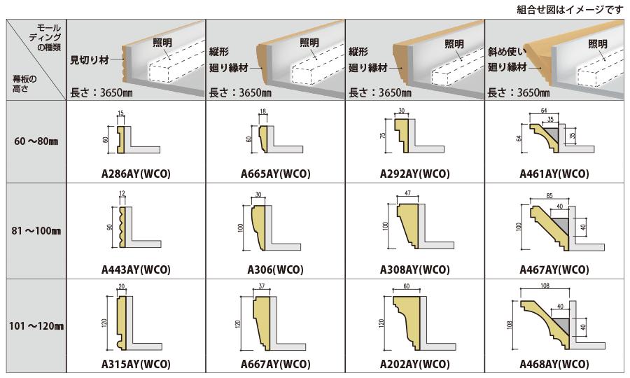 幕板の高さ3タイプに対応するモールディングの参考例