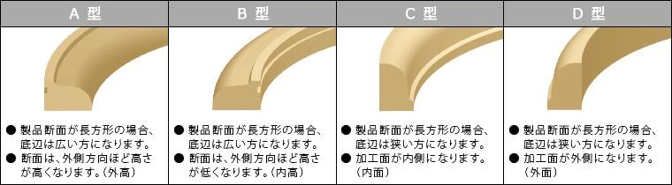 サンメントアールカウンター用部材の型式