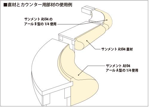 サンメントA594使用例