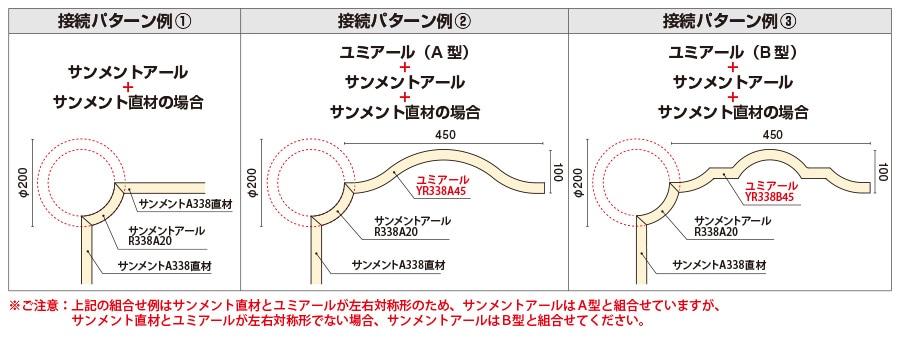 サンメントアール・サンメント直材との接続パターン例
