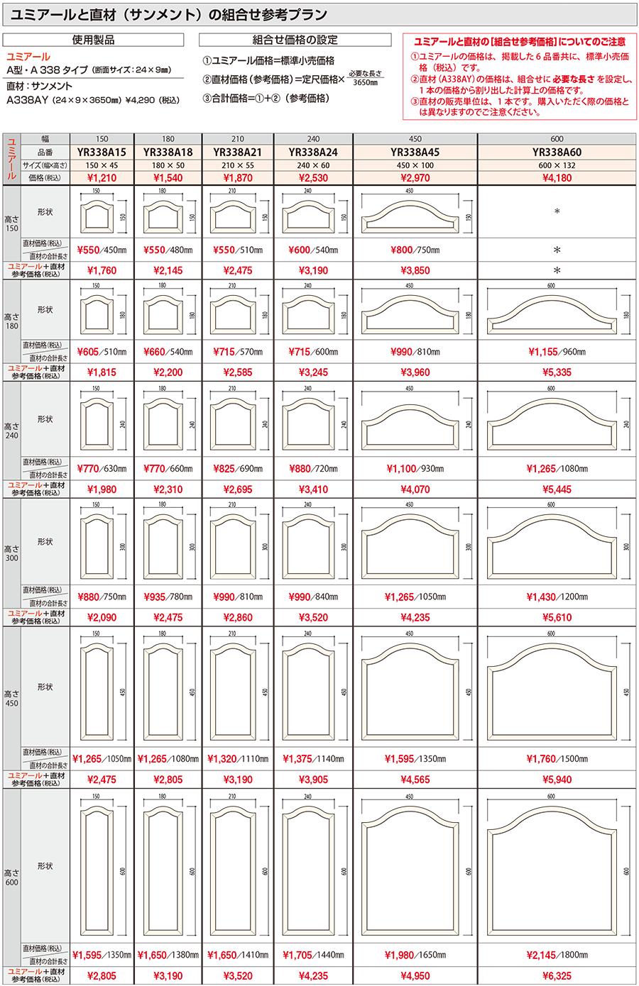 ユミアールとサンメント直材の組み合わせ参考プラン
