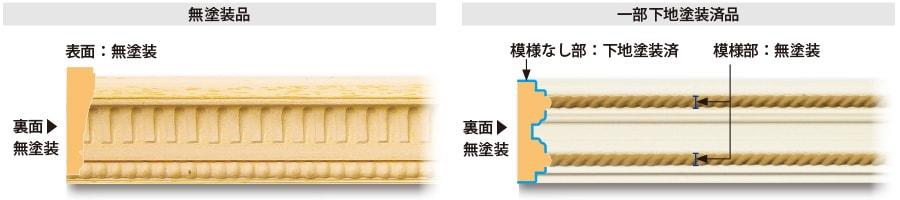 パスタモールディング:製品表面の種類