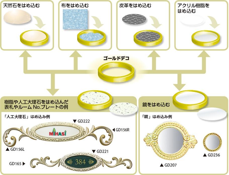 ゴールドデコ(リング状)の活用提案
