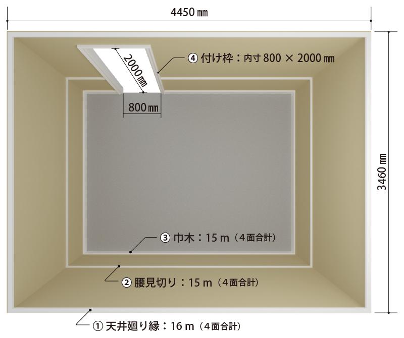 参考プランの算出基準イメージ