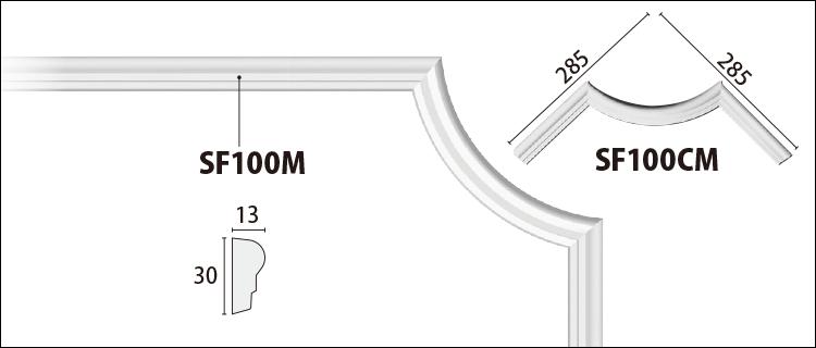 コーナー材の組み合わせ例1