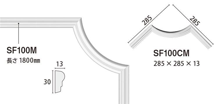コーナー材の組み合わせ例