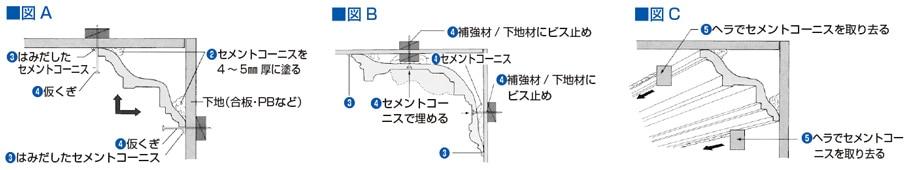 パワーセラの施工方法1