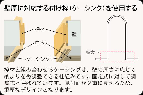 壁厚に対応できる見切り材を使用する