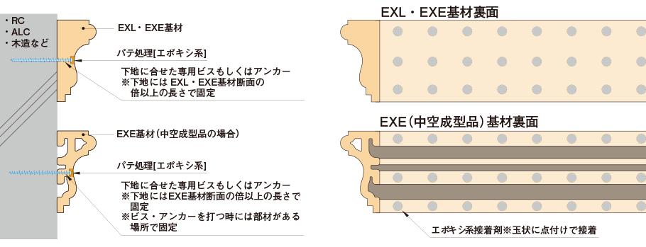 外壁材への参考取付け概略図
