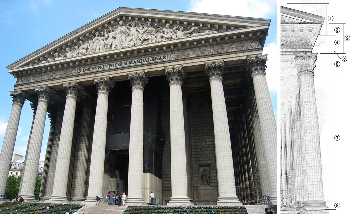マドレーヌ寺院(フランス・パリ)・新古典主義建築