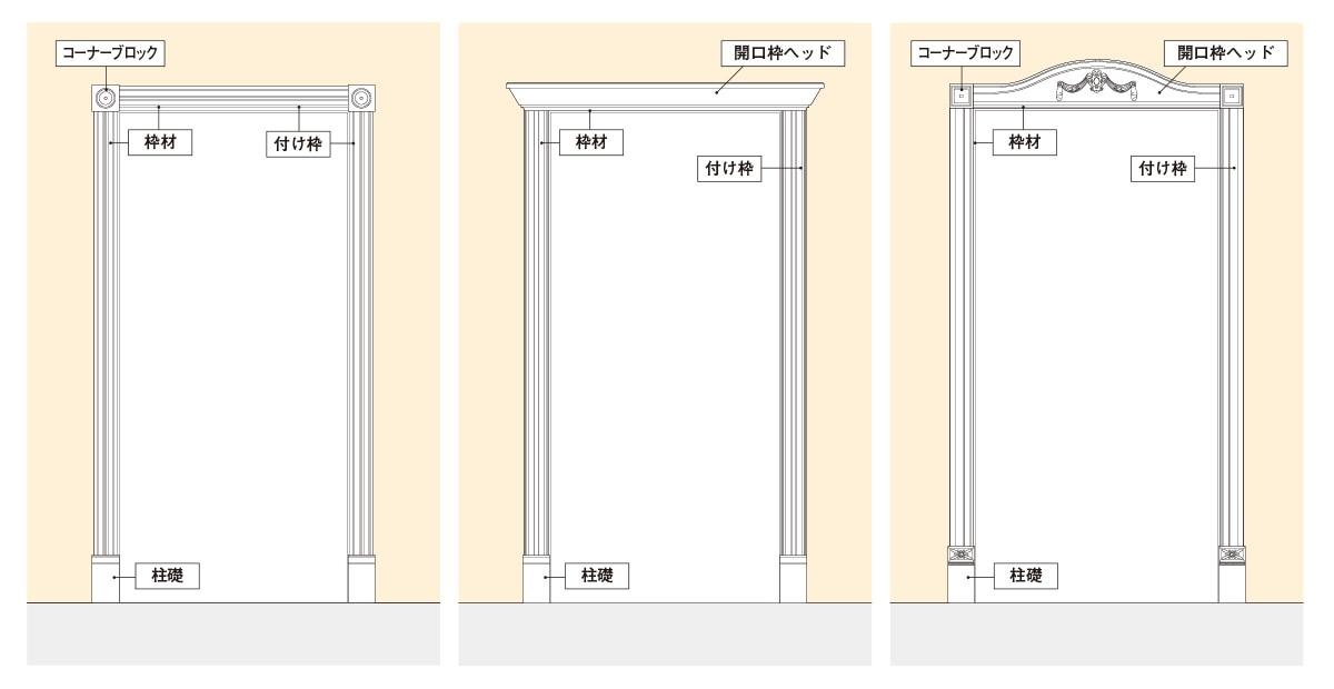 ③ 開口枠・ブロック・開口枠ヘッドの組み合わせイメージ図
