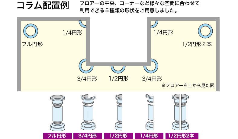 様々な空間に合わせて利用できる5種類の形状をご用意しました。フル円形、3/4円形、1/2円形、1/4円形、1/2円形2本組