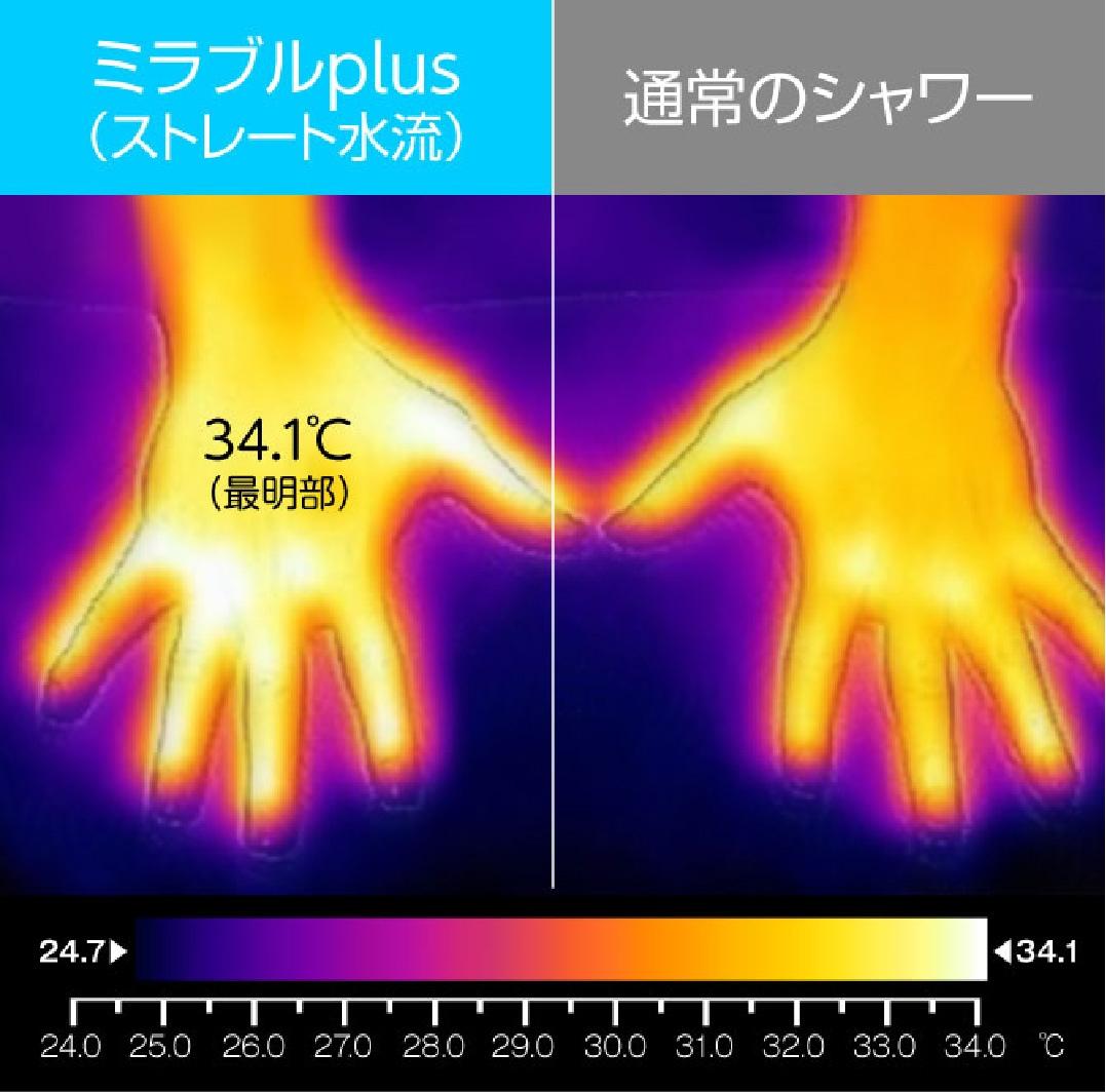 ミラブルplusは身体の芯まで温めてくれる