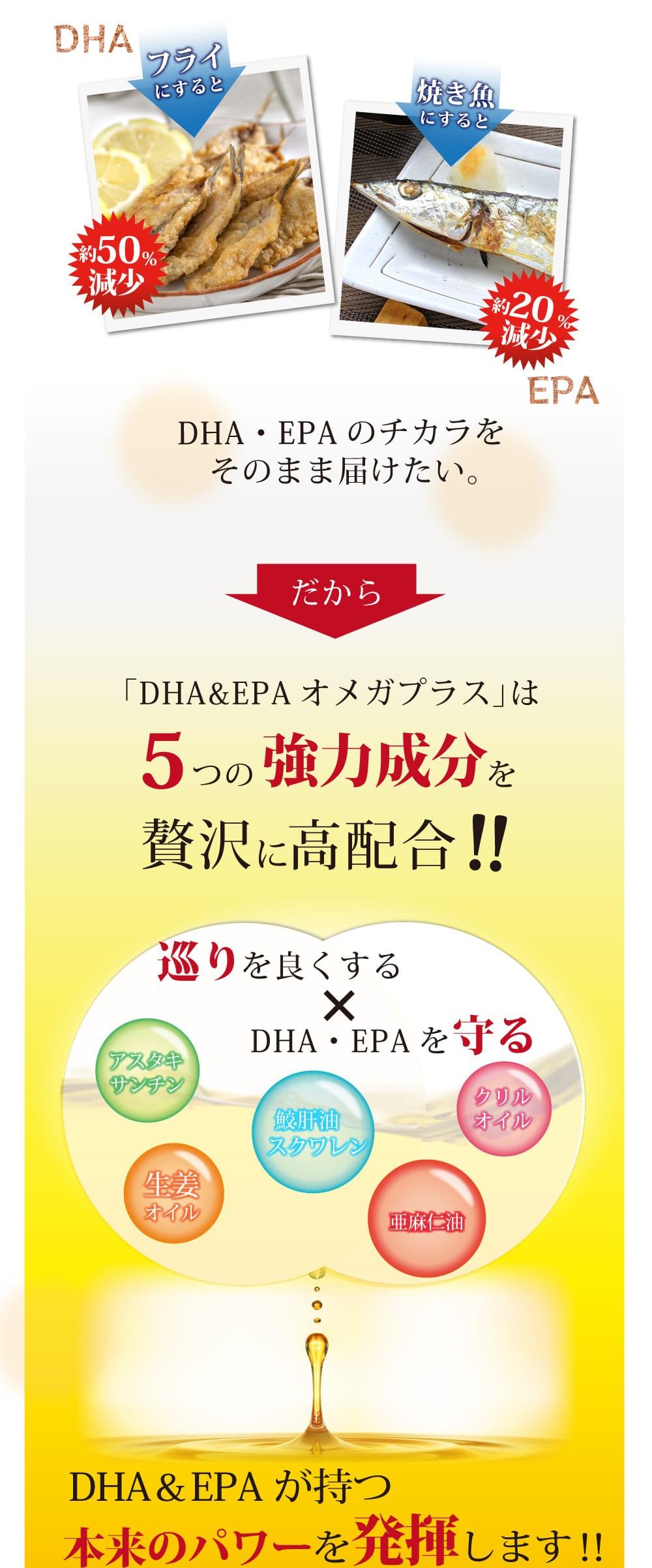 DHAとEPAの弱点をサポートするスクワレン、オリーブスクワレン、亜麻仁油、アスタキサンチン、クリルオイルの5つの強力な成分を配合しました。