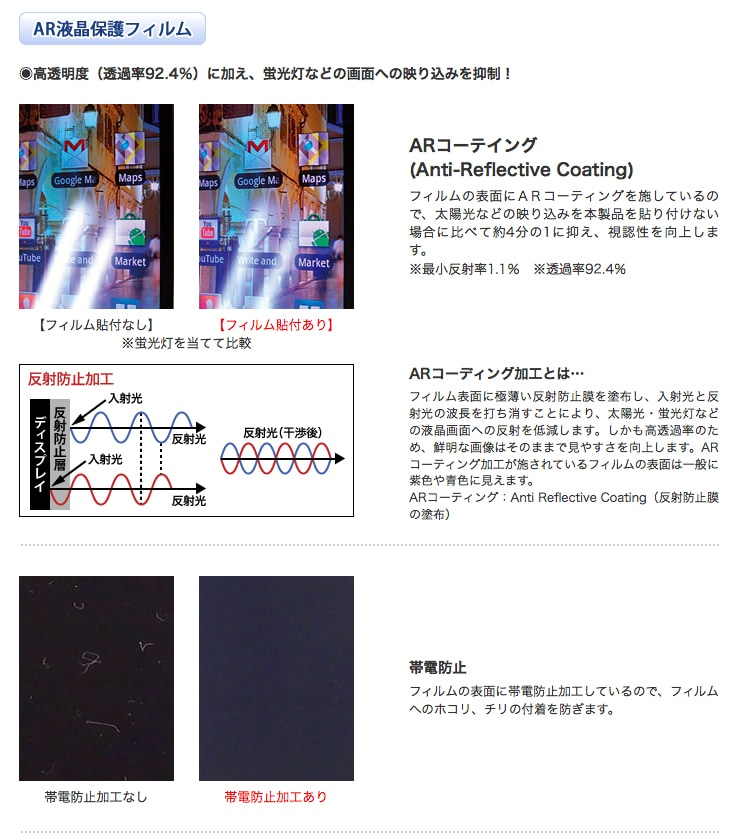 AR液晶保護フィルムの説明1