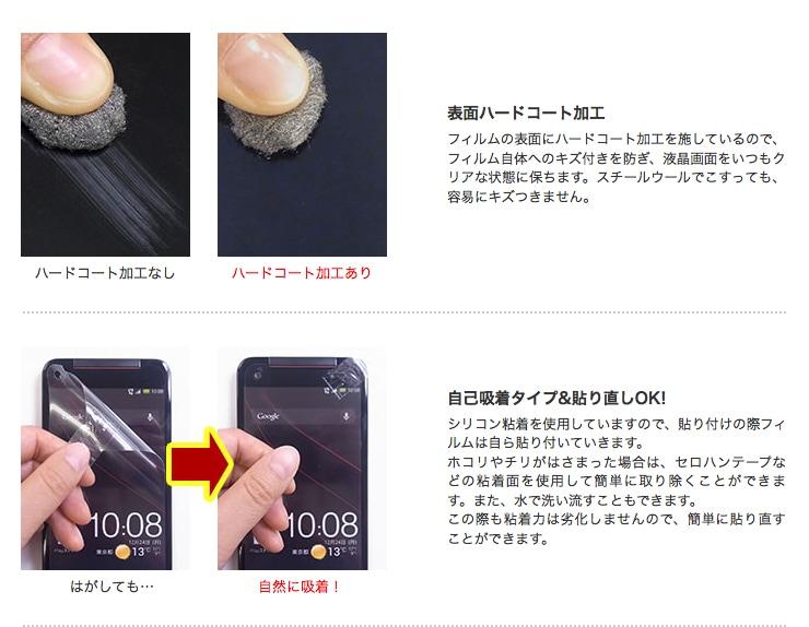 AR液晶保護フィルムの説明2