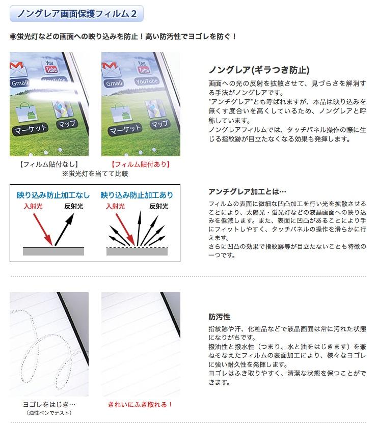 ノングレア画面保護フィルム2の説明1