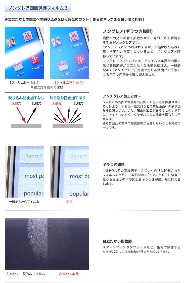ノングレア画面保護フィルム3の説明1